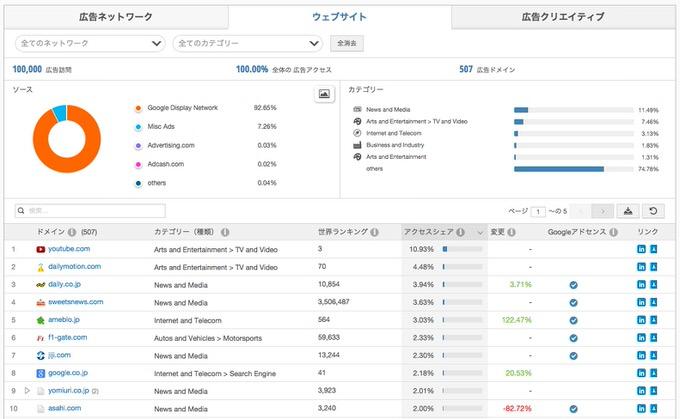 Similarweb pro demo 15