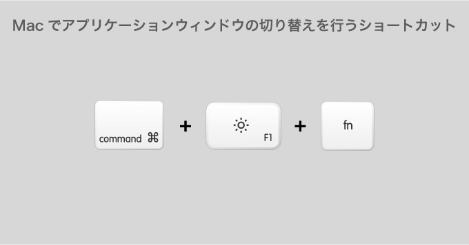 地味に便利!Macでアプリケーション内のウィンドウを切り替えるショートカット