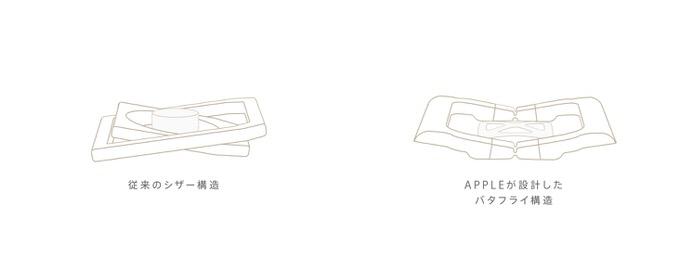 Macbook key