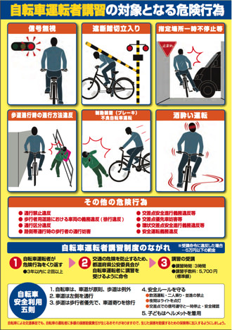 Bicycle road traffic law 2