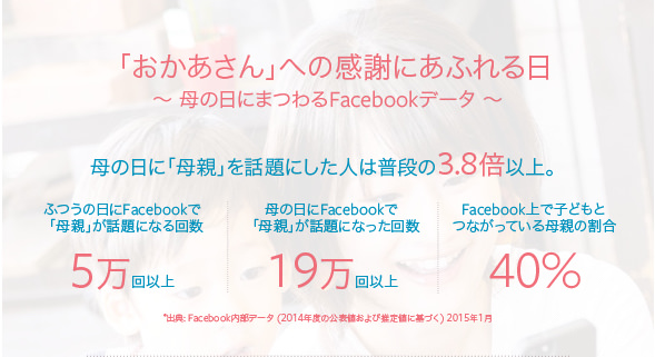 Facebook mothersday infographics jpn 1
