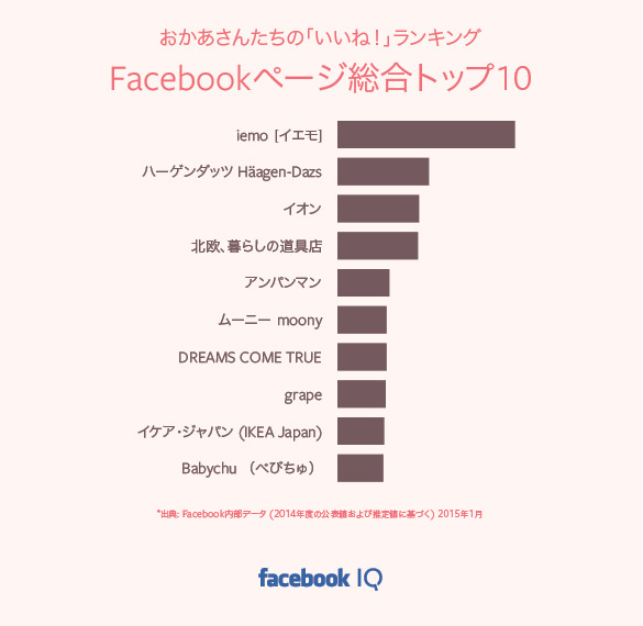 Facebook mothersday infographics jpn 4