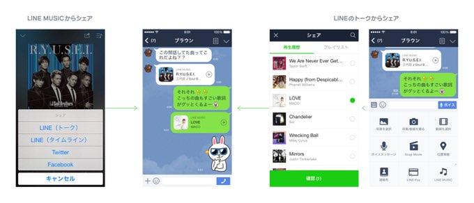 Line music 1