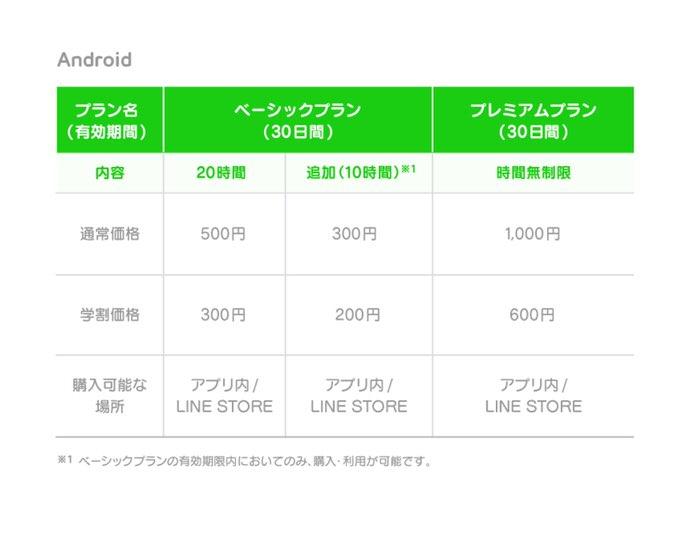 Line music 4