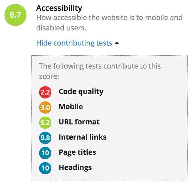 Webservices nibbler 4