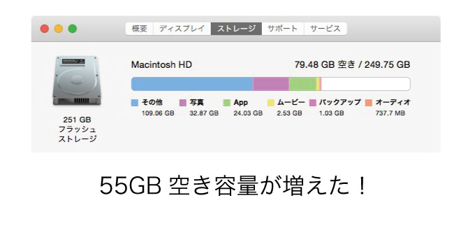 Mac other drive 1
