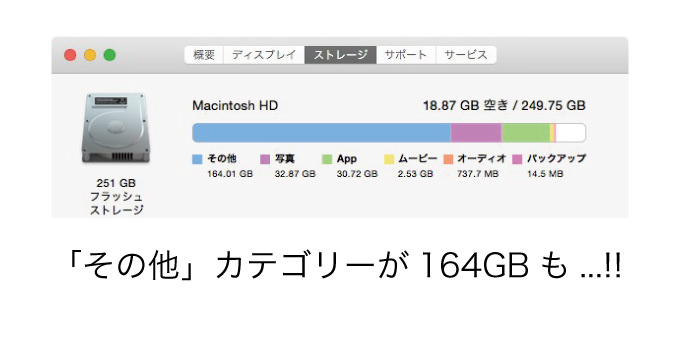 Mac other drive