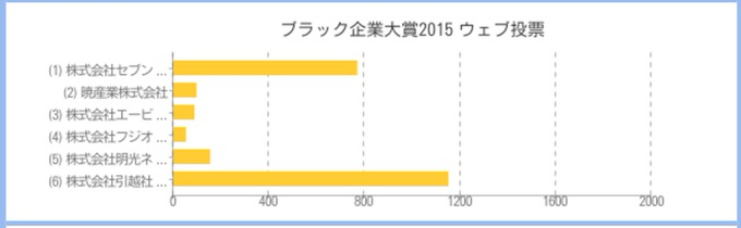 2015 black company 1
