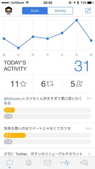 Tweetobot 4 2