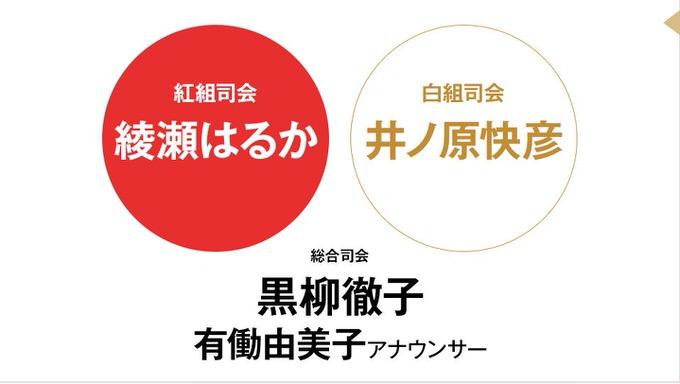 第66回紅白歌合戦(2015)出場歌手、司会が発表!小林幸子さんも特別企画で出演決定