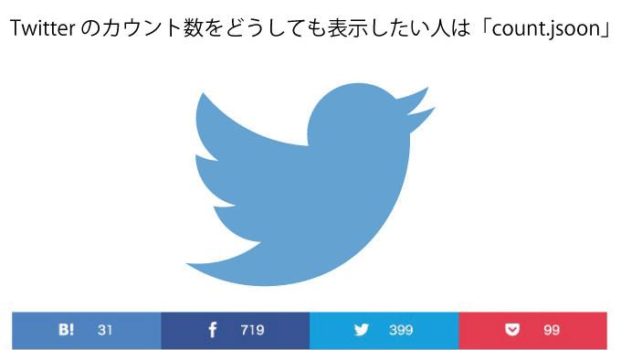 Twitterのツイート数を表示させる「count.jsoon」を試験導入してみた