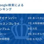 2015年 Google検索による流行語ランキング発表!大賞は「マイナンバー」2位は「ラッスンゴレライ」