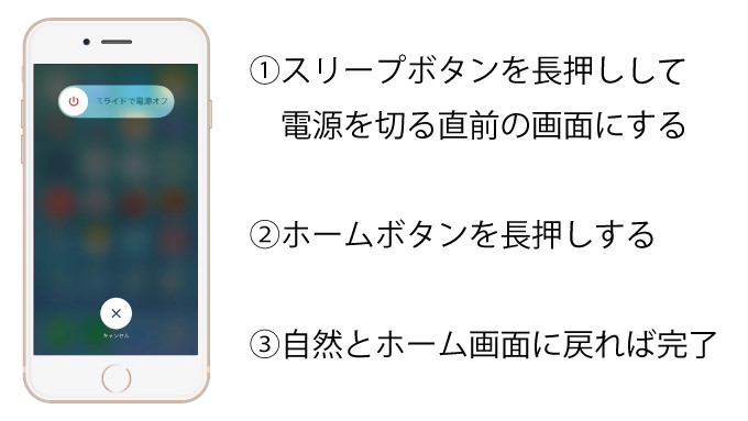 Iphone ram clear 2 1