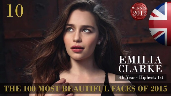 The 100 most beautiful faces 2015 10