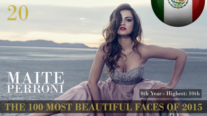 The 100 most beautiful faces 2015 20