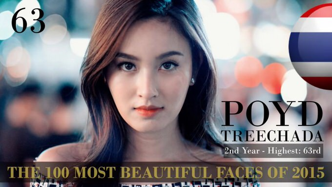 The 100 most beautiful faces 2015 63