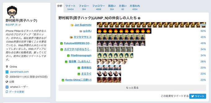 Twitter haijin ranking whotwi 3