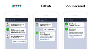 LINEで様々なサービスからの通知が受け取れる「LINE Notify」 ―― ブログやTwitterの更新などをLINEで!