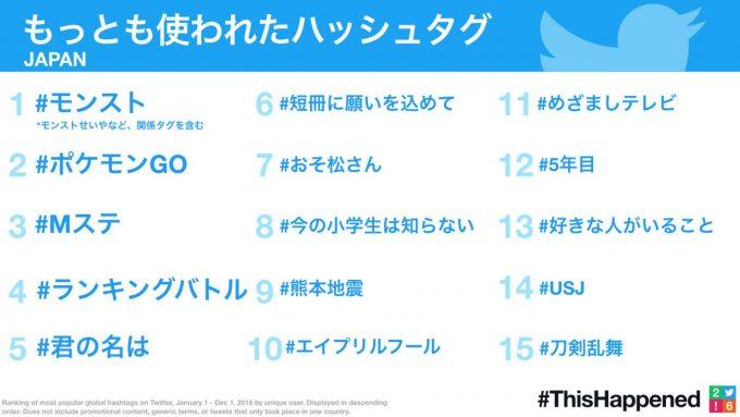 yot_jp_2_hashtag