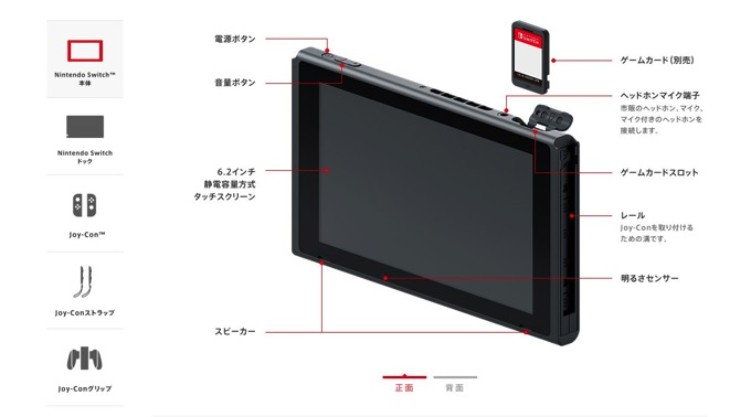 Nintendo switch 5