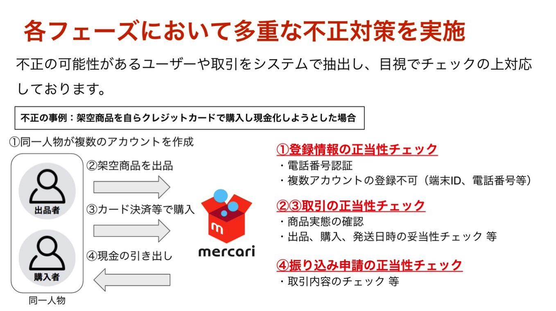 Mercari support 2