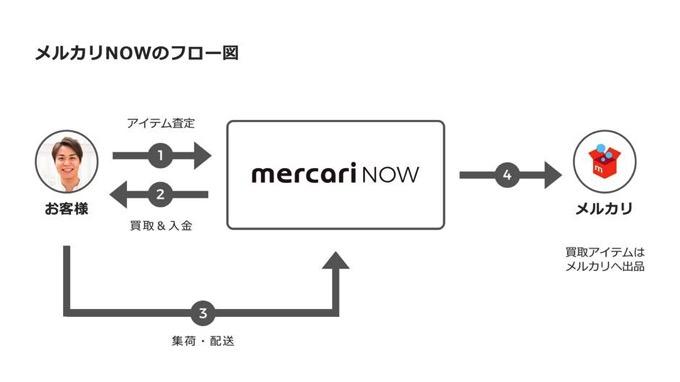 mercari-now-2