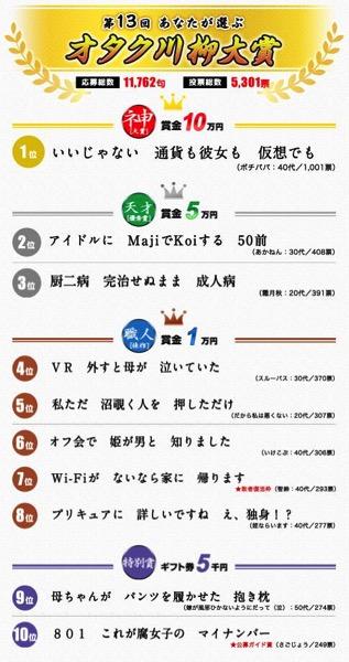 otaku-senryu-13-1