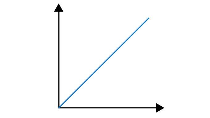わかる……わかるぞ……!! 「あの名曲をグラフにしてみた」とう図案が新発想すぎた