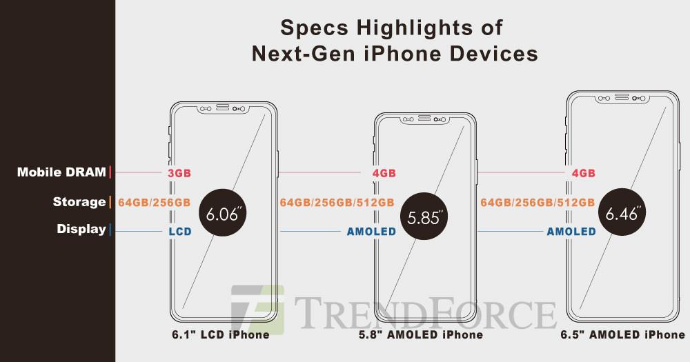 新型「iPhone」はApple Pencilに対応?512GBモデルが登場する可能性も