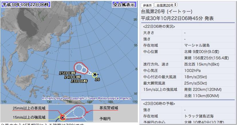 台風26号が発生、日本への影響は?3日後には「非常に強い」勢力に成長する見込み