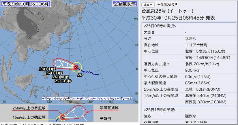台風26号「今年最強」に成長、進路予想や日本への影響は?