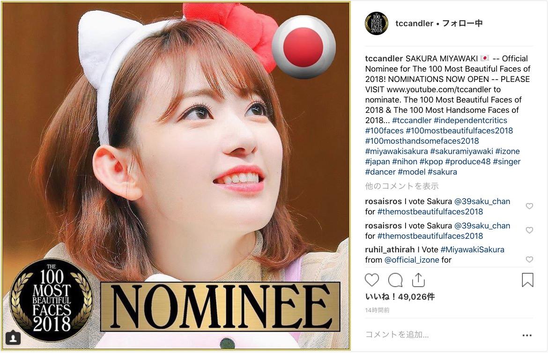 「世界で最も美しい顔100人」宮脇咲良が2年連続ノミネート、日本人は総勢13名