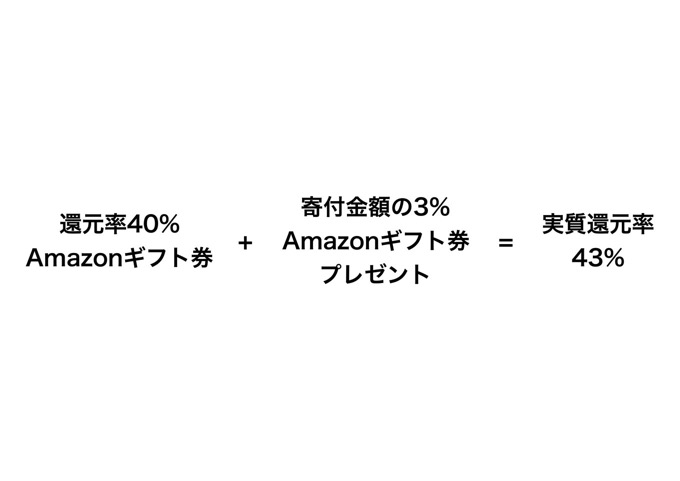 Amazon 43