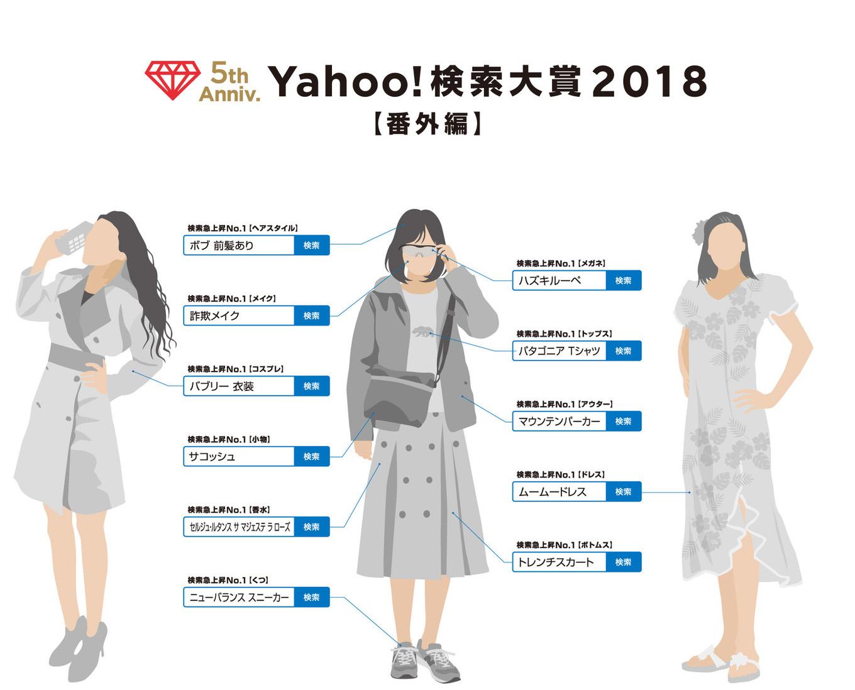 2018番外編