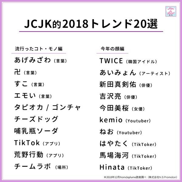 jcjk-trend-2018-1