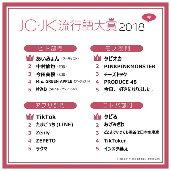 Jcjk trend 2018 1