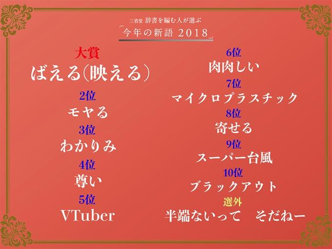 Sanseido shingo2018 2