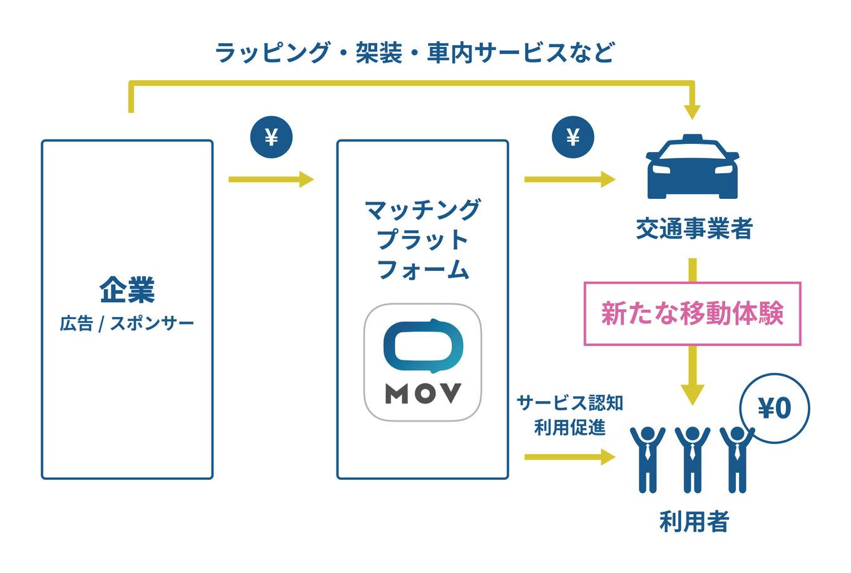 zero-taxi-mov-2