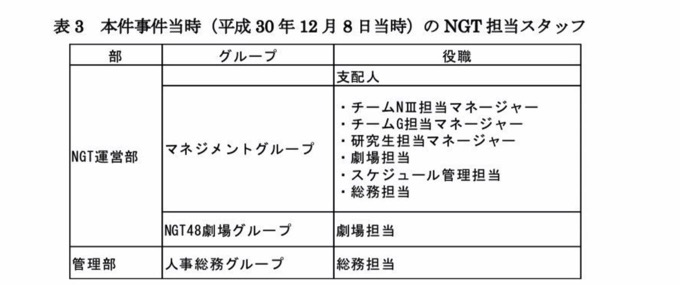 Ngt48 pdf 4