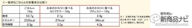 cauliflowerrice-5