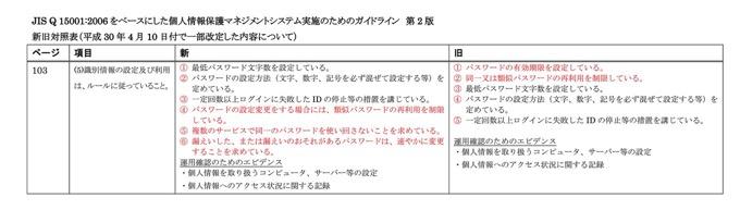Guideline V2 shinkyu180410