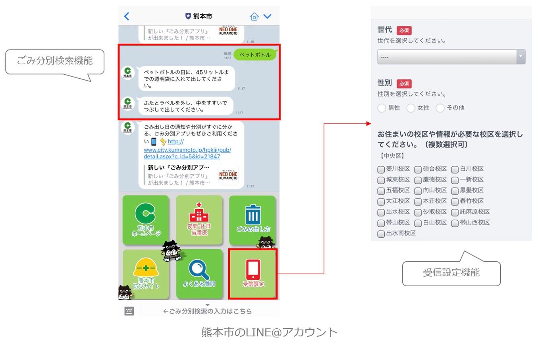 kumamotoshi_account