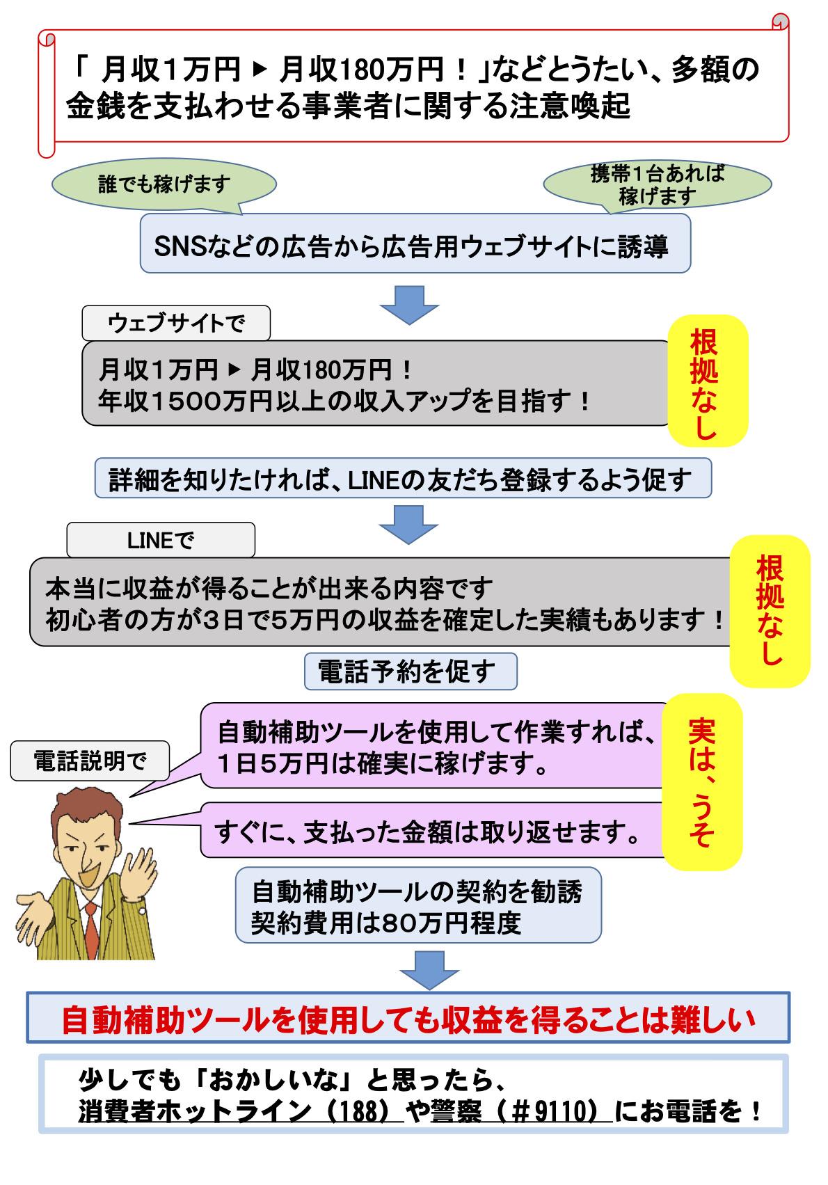 side-job-alert-1