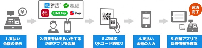cloud-pay-4