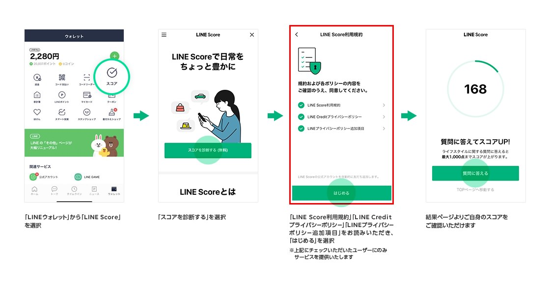linescore_02