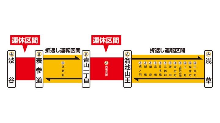 銀座線の一部区間、年末年始の6日間を終日運休 1月3日から渋谷駅新ホームの供用を開始