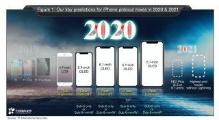次期「iPhone」2020年は5モデル登場、2021年にはLightningが廃止され完全ワイヤレスにーー著名アナリスト予測