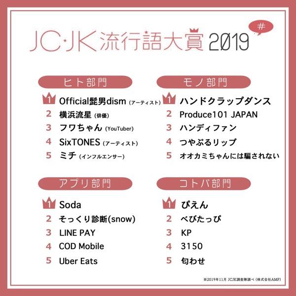 jcjk-trend-2019-1