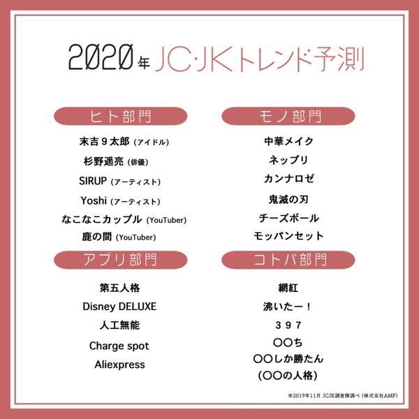 jcjk-trend-2020-1