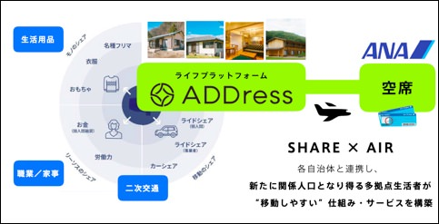 ana-address-2